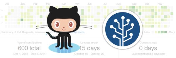 GitHub(Web) + SourceTree(Mac/Win)