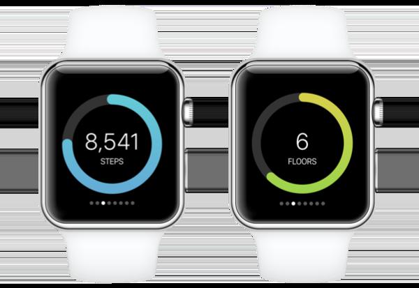 Apple Watch の Glance